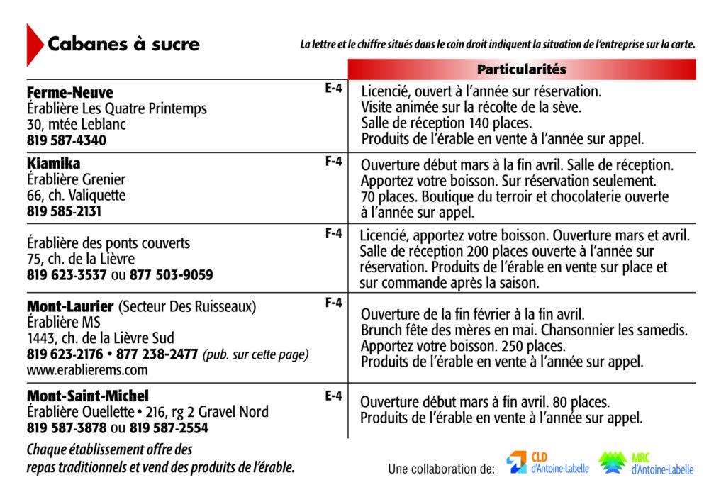 Restaurant et lieux dégustatifs du Guide touristique des Hautes-Laurentides