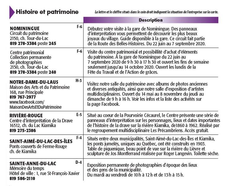 Histoire et patrimoine du Guide touristique des Hautes-Laurentides